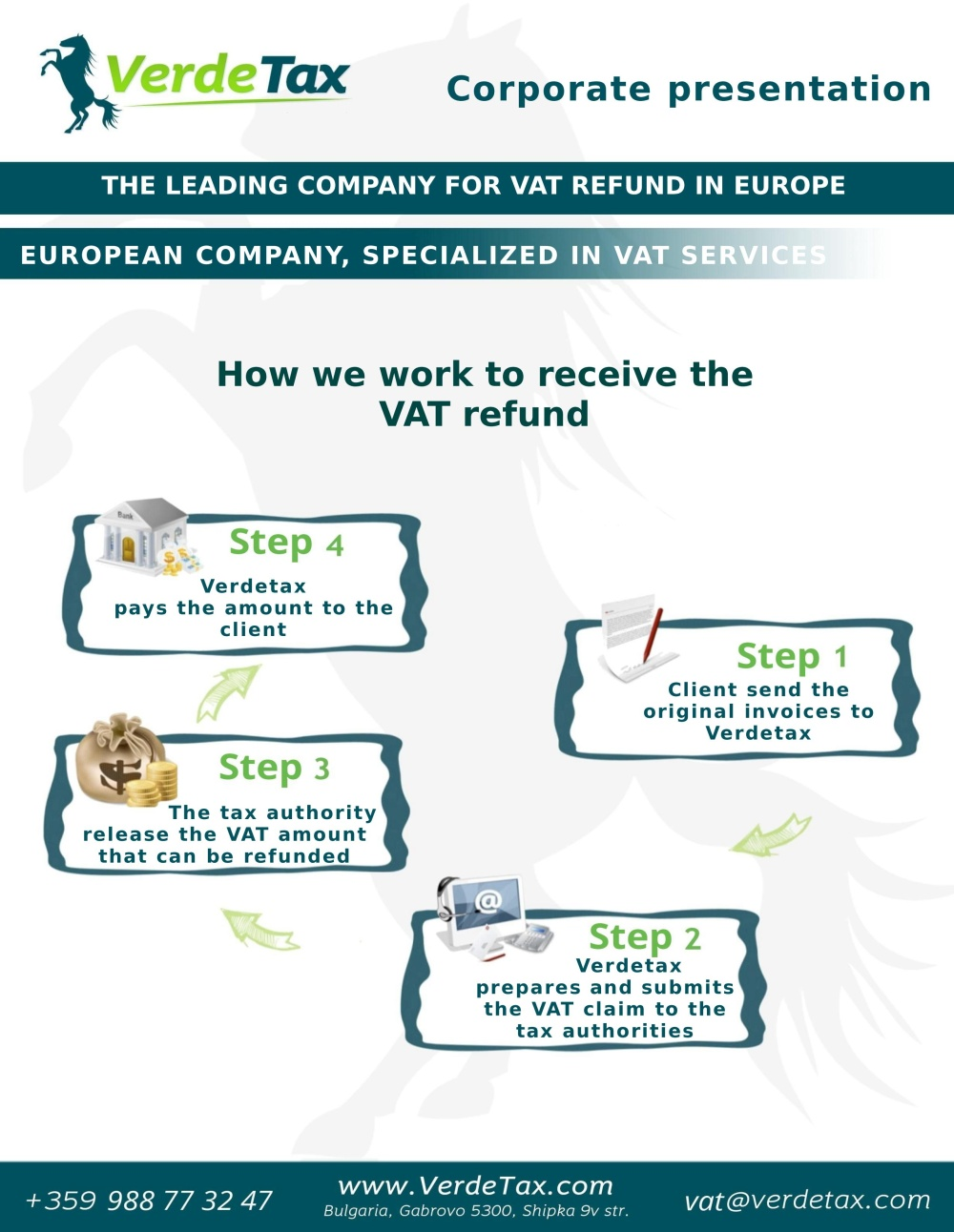 how to read company tax returns